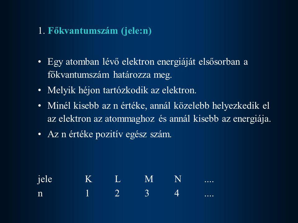 1. Főkvantumszám (jele:n)