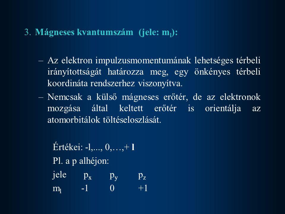 3. Mágneses kvantumszám (jele: ml):