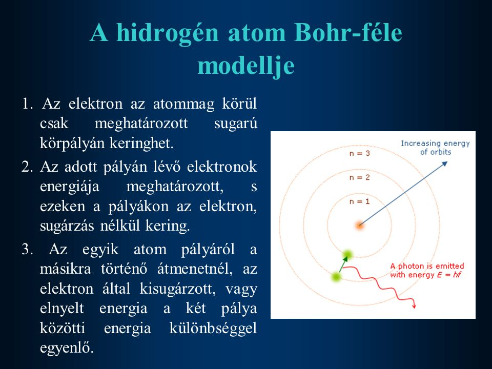 A hidrogén atom Bohr-féle modellje