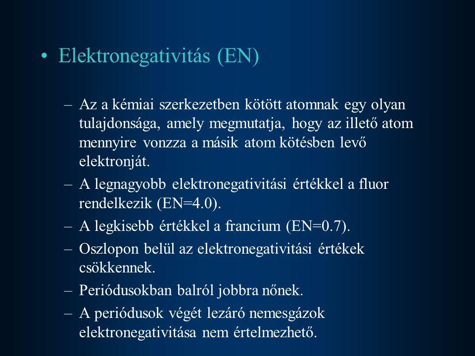Elektronegativitás (EN)