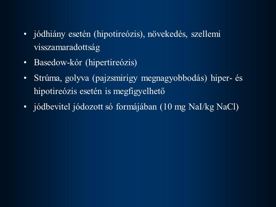 jódhiány esetén (hipotireózis), növekedés, szellemi visszamaradottság