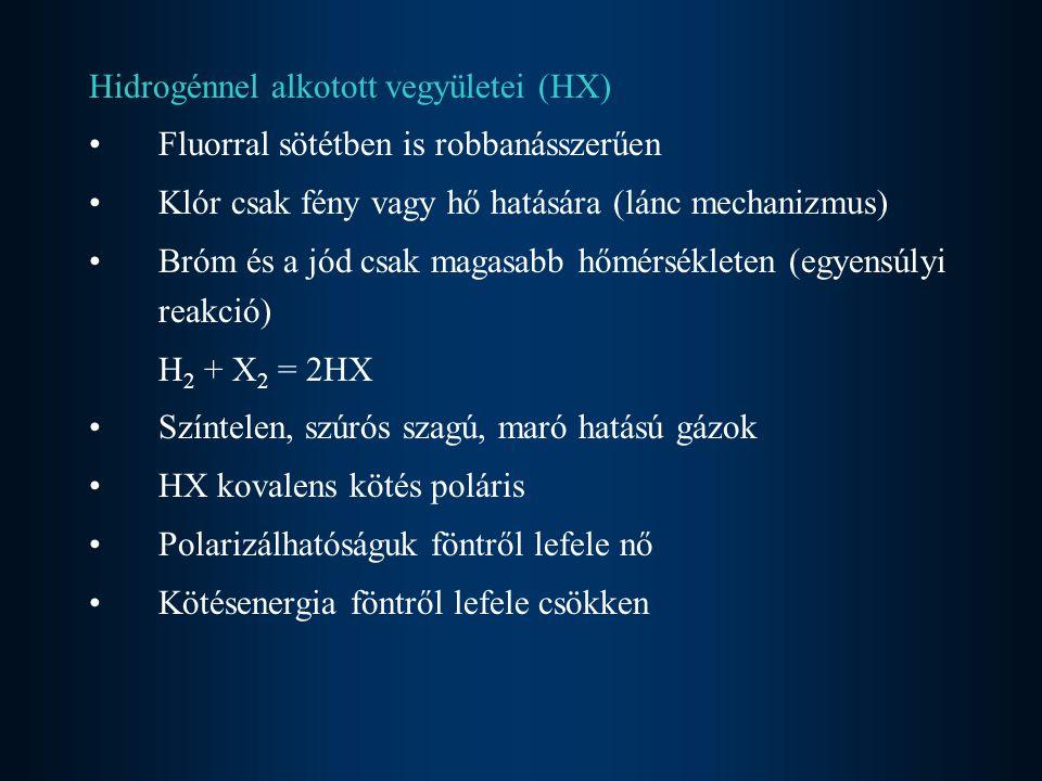 Hidrogénnel alkotott vegyületei (HX)