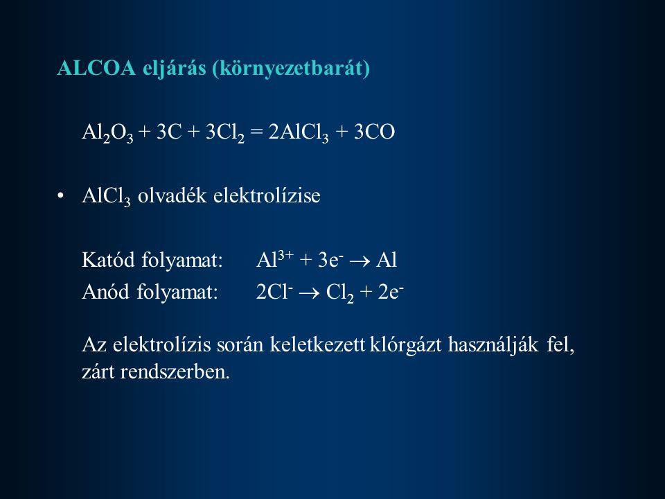 ALCOA eljárás (környezetbarát)