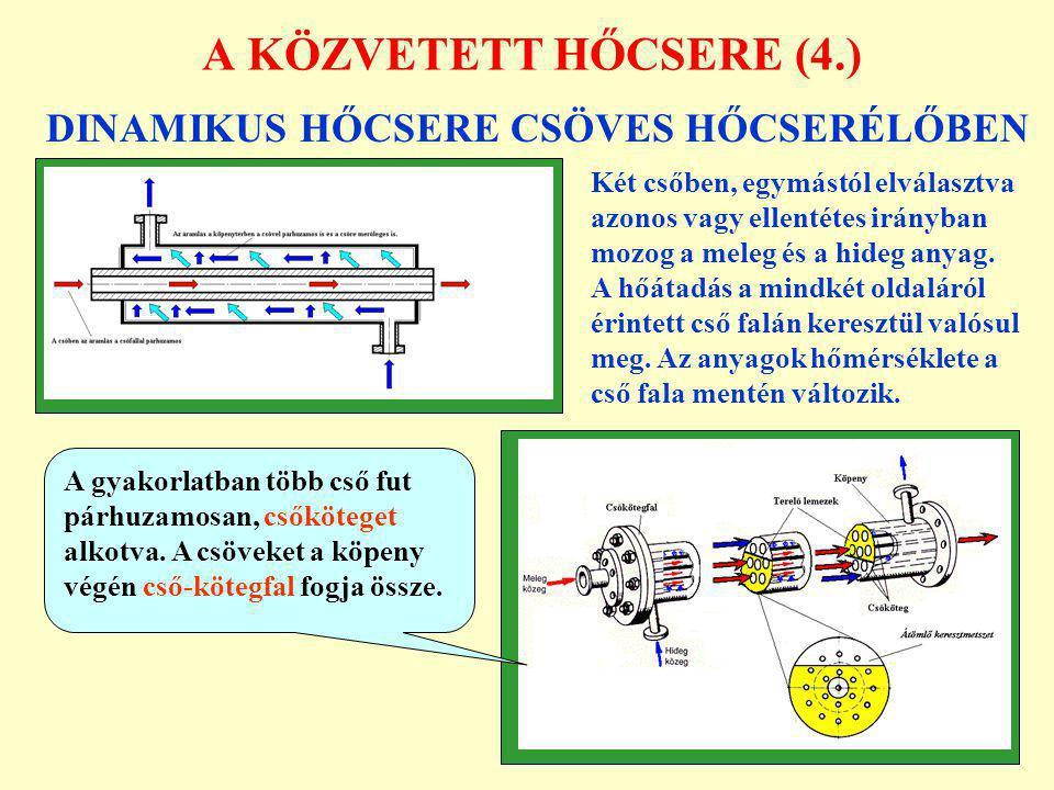 A KÖZVETETT HŐCSERE (4.) DINAMIKUS HŐCSERE CSÖVES HŐCSERÉLŐBEN