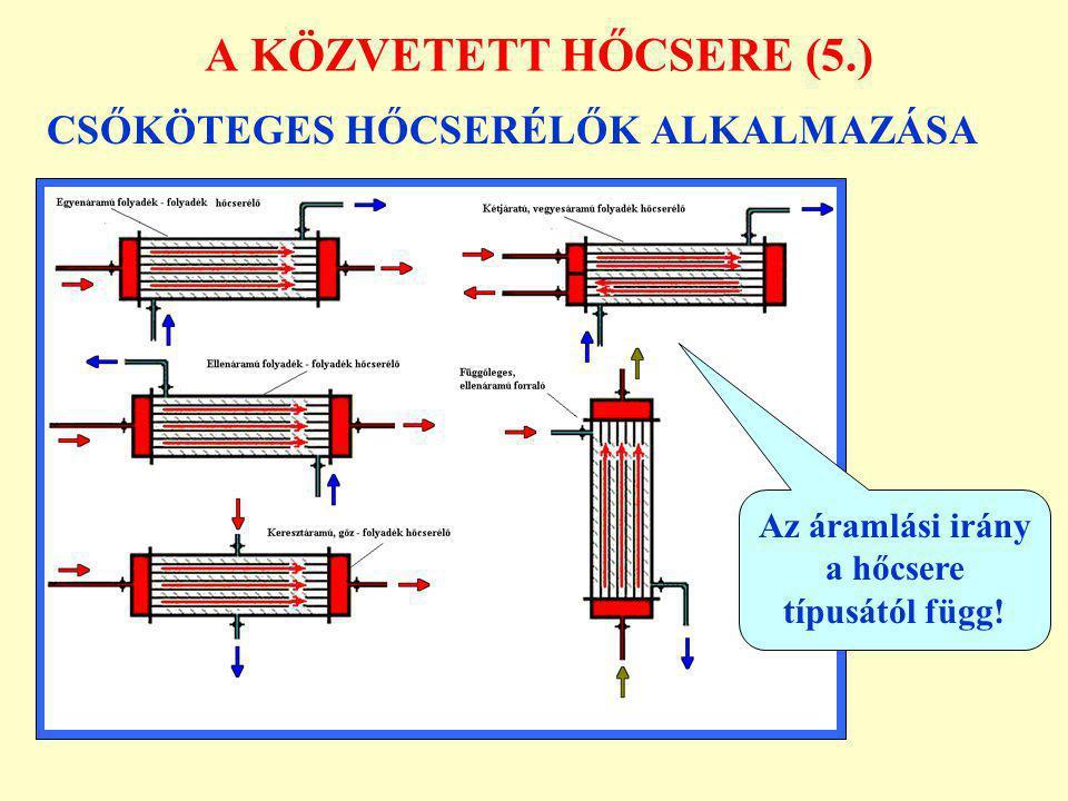 Az áramlási irány a hőcsere típusától függ!