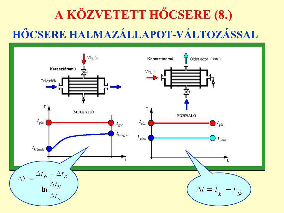 A KÖZVETETT HŐCSERE (8.) HŐCSERE HALMAZÁLLAPOT-VÁLTOZÁSSAL
