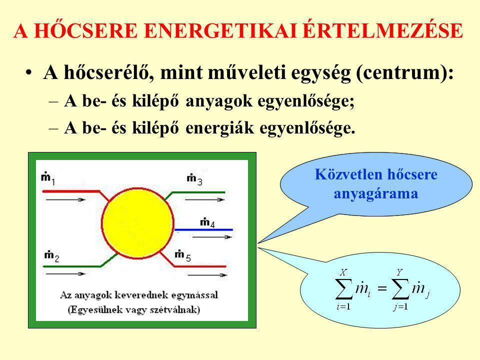 A HŐCSERE ENERGETIKAI ÉRTELMEZÉSE