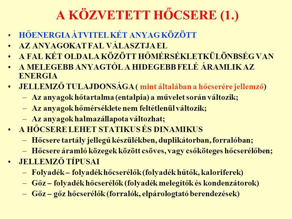 A KÖZVETETT HŐCSERE (1.) HŐENERGIA ÁTVITEL KÉT ANYAG KÖZÖTT