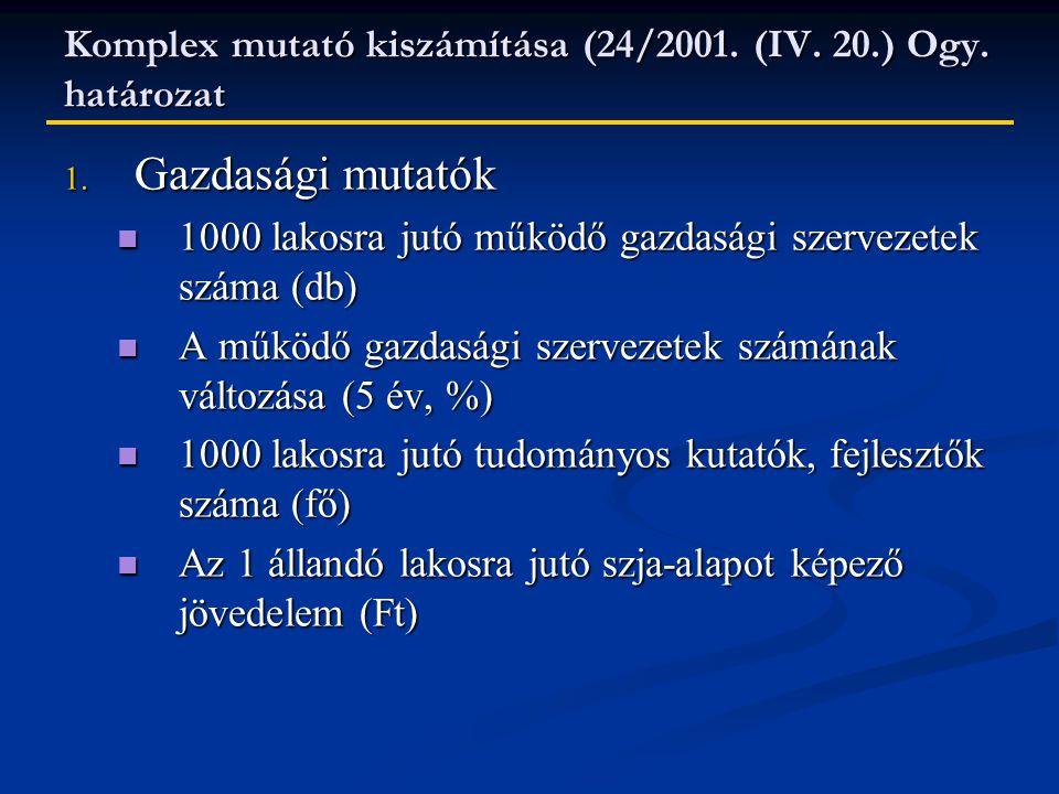 Komplex mutató kiszámítása (24/2001. (IV. 20.) Ogy. határozat