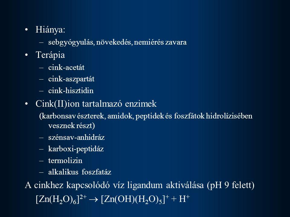 Cink(II)ion tartalmazó enzimek