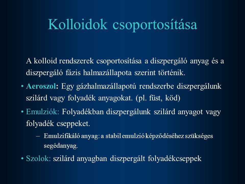 Kolloidok csoportosítása