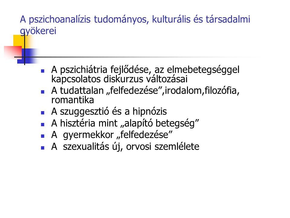 A pszichoanalízis tudományos, kulturális és társadalmi gyökerei