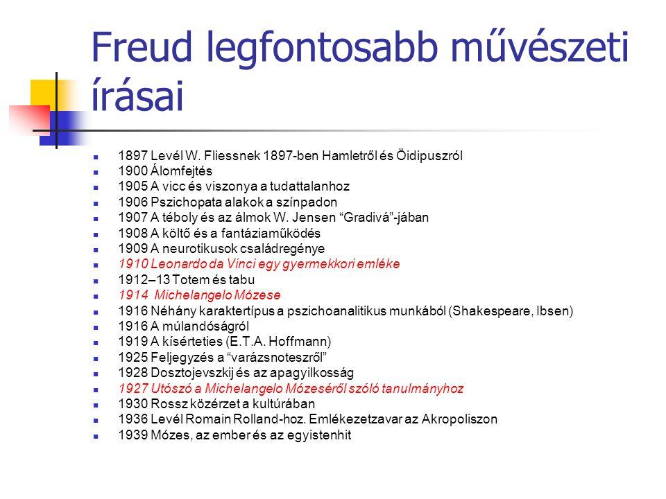 Freud legfontosabb művészeti írásai