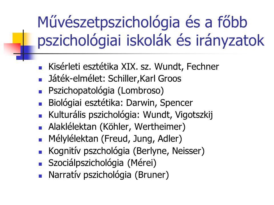 Művészetpszichológia és a főbb pszichológiai iskolák és irányzatok