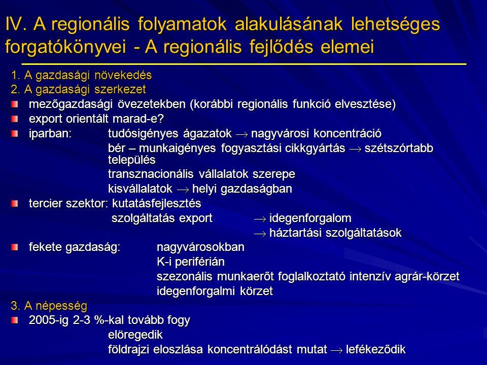 IV. A regionális folyamatok alakulásának lehetséges forgatókönyvei - A regionális fejlődés elemei