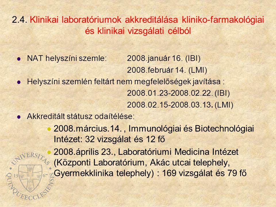 2.4. Klinikai laboratóriumok akkreditálása kliniko-farmakológiai és klinikai vizsgálati célból