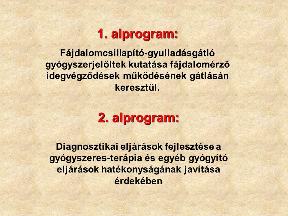 1. alprogram: 2. alprogram:
