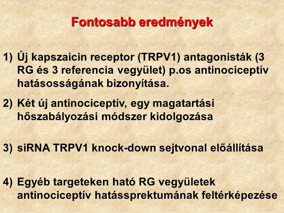 Fontosabb eredmények Új kapszaicin receptor (TRPV1) antagonisták (3 RG és 3 referencia vegyület) p.os antinociceptív hatásosságának bizonyítása.