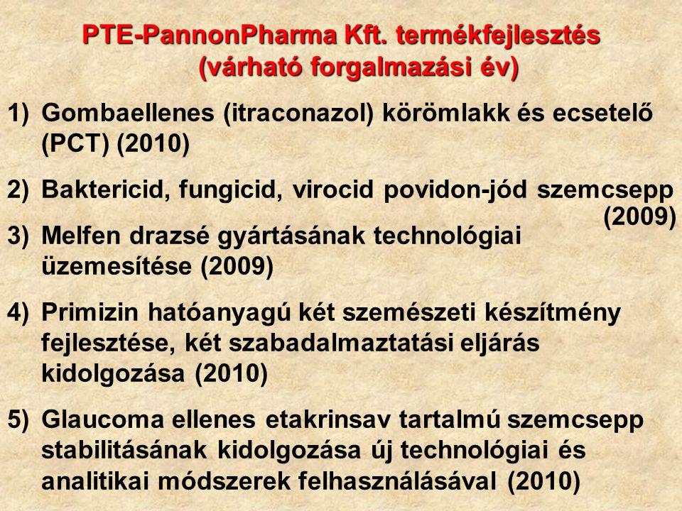 PTE-PannonPharma Kft. termékfejlesztés (várható forgalmazási év)