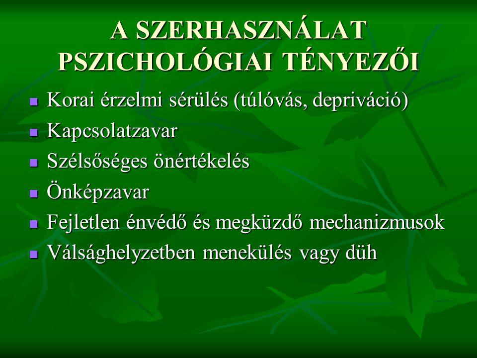 A SZERHASZNÁLAT PSZICHOLÓGIAI TÉNYEZŐI