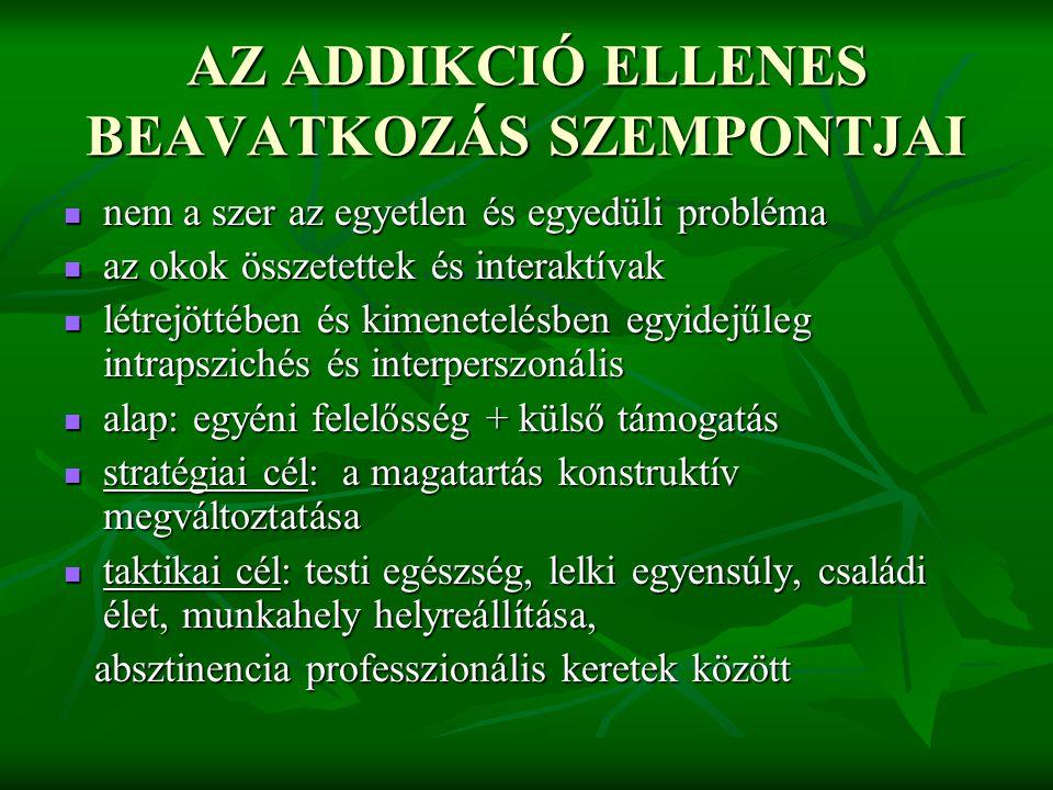 AZ ADDIKCIÓ ELLENES BEAVATKOZÁS SZEMPONTJAI