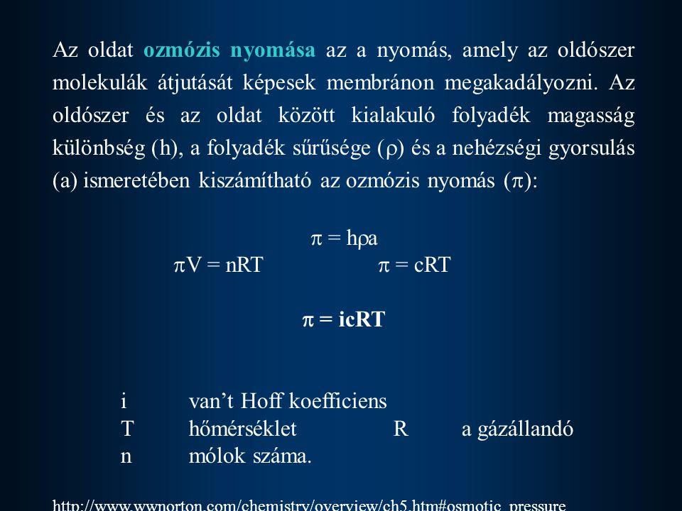 i van't Hoff koefficiens T hőmérséklet R a gázállandó n mólok száma.