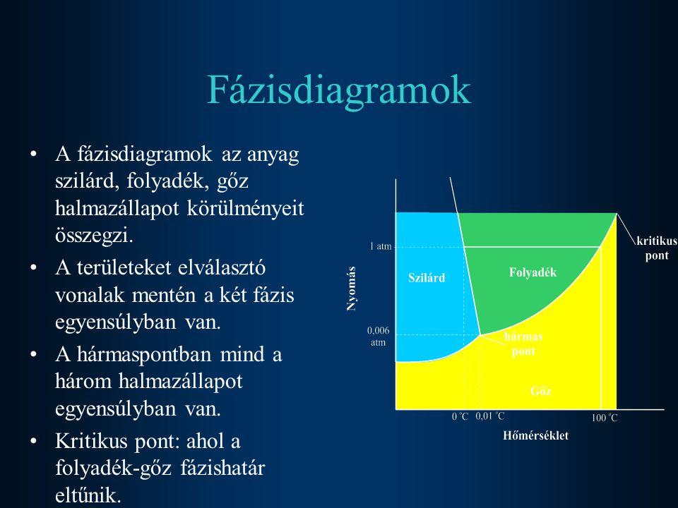 Fázisdiagramok A fázisdiagramok az anyag szilárd, folyadék, gőz halmazállapot körülményeit összegzi.