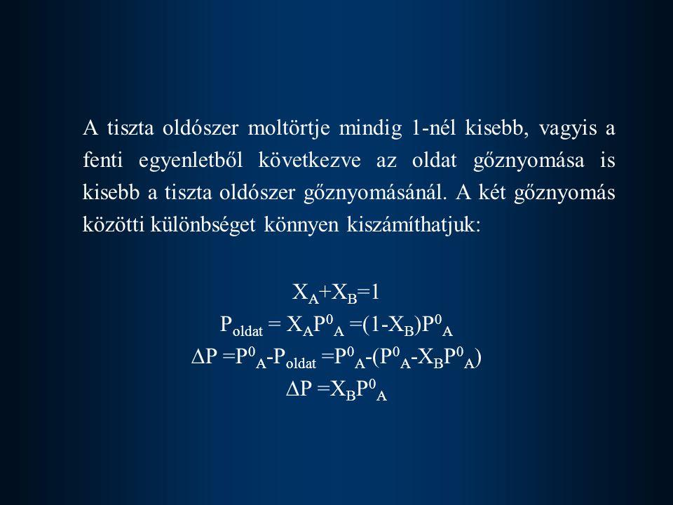 P =P0A-Poldat =P0A-(P0A-XBP0A)