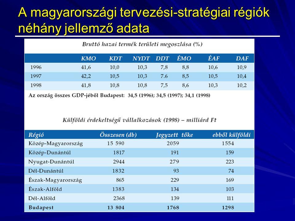 A magyarországi tervezési-stratégiai régiók néhány jellemző adata