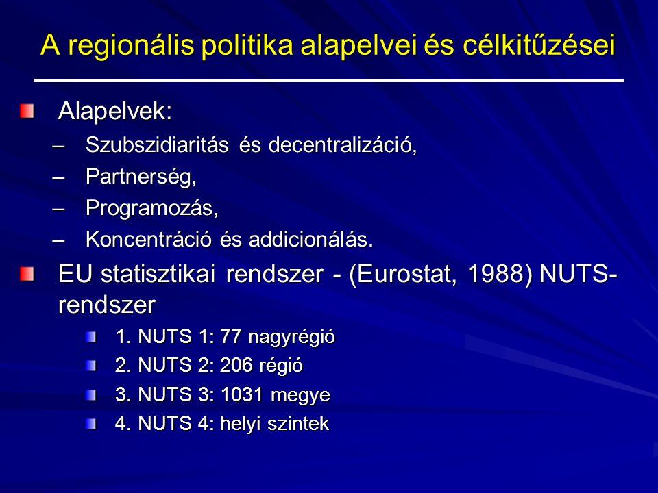 A regionális politika alapelvei és célkitűzései