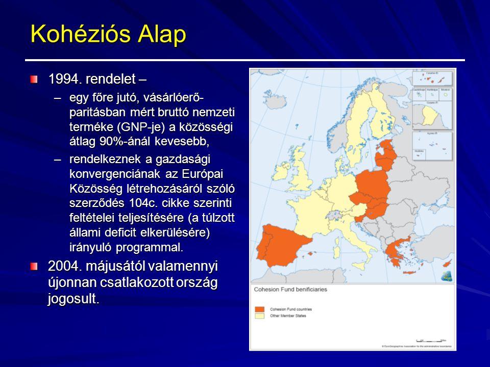 Kohéziós Alap 1994. rendelet –