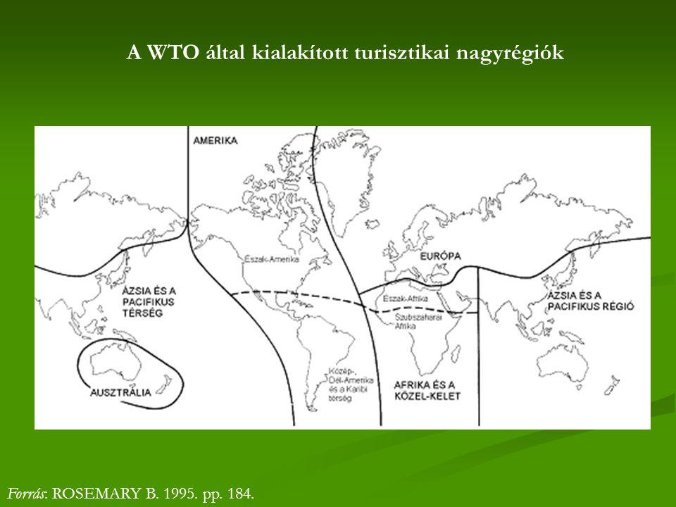A WTO által kialakított turisztikai nagyrégiók