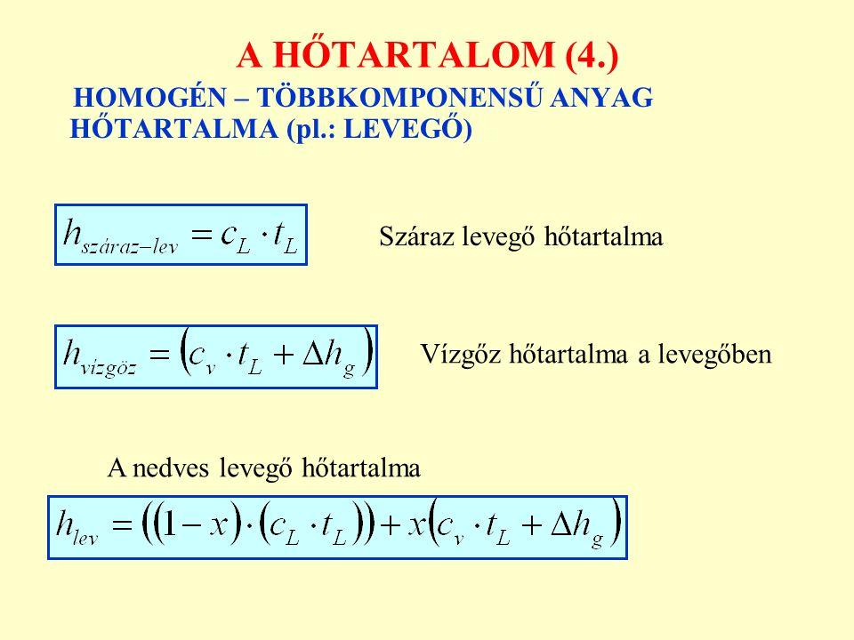 A HŐTARTALOM (4.) HOMOGÉN – TÖBBKOMPONENSŰ ANYAG HŐTARTALMA (pl.: LEVEGŐ) Száraz levegő hőtartalma.