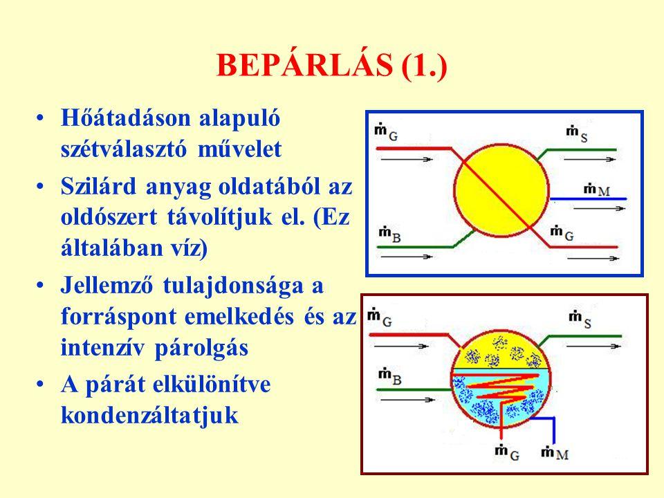 BEPÁRLÁS (1.) Hőátadáson alapuló szétválasztó művelet