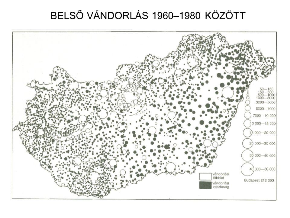 BELSŐ VÁNDORLÁS 1960–1980 KÖZÖTT