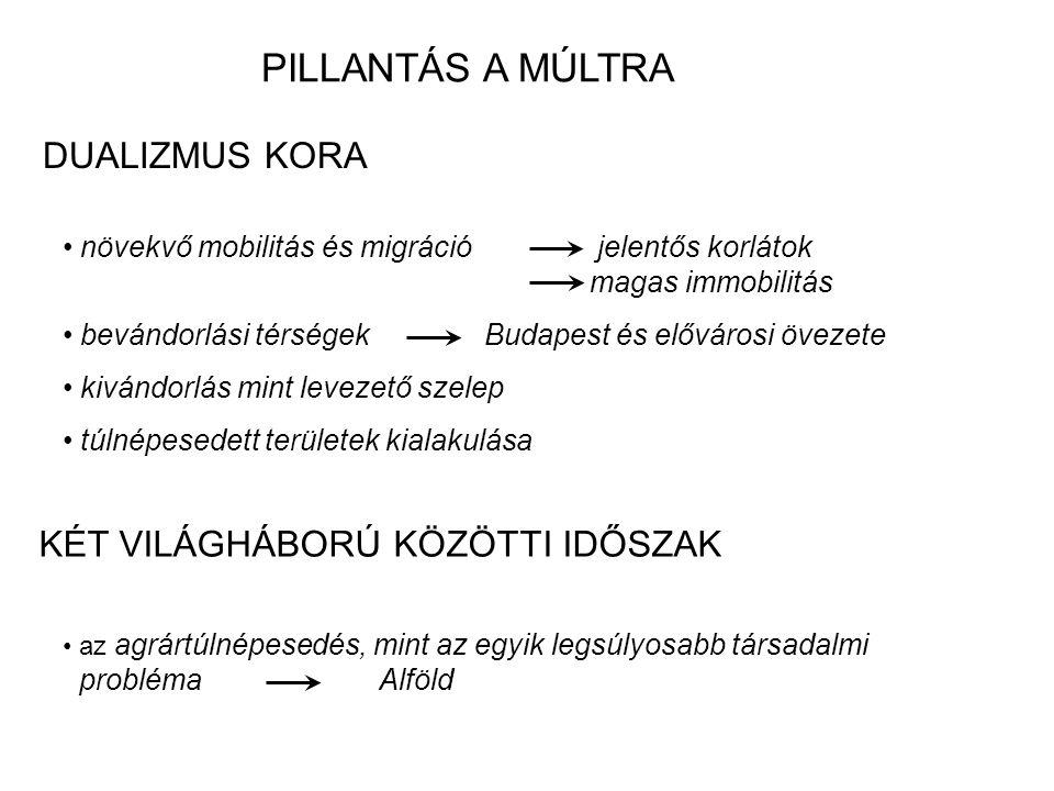 PILLANTÁS A MÚLTRA DUALIZMUS KORA KÉT VILÁGHÁBORÚ KÖZÖTTI IDŐSZAK