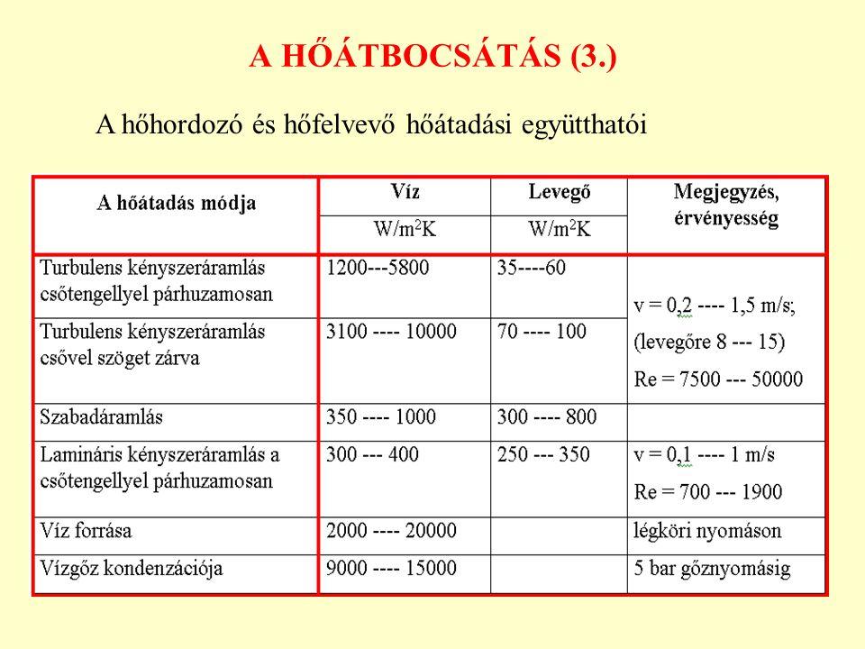 A HŐÁTBOCSÁTÁS (3.) A hőhordozó és hőfelvevő hőátadási együtthatói