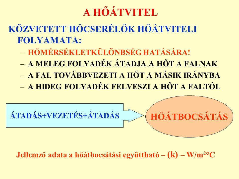 ÁTADÁS+VEZETÉS+ÁTADÁS