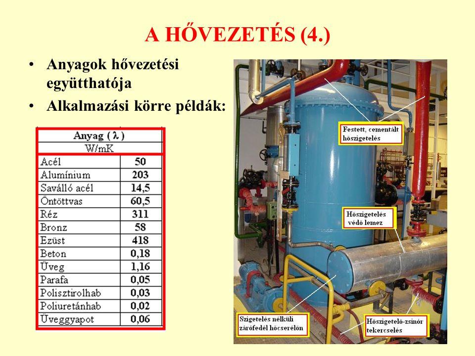 A HŐVEZETÉS (4.) Anyagok hővezetési együtthatója