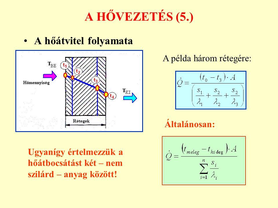 A HŐVEZETÉS (5.) A hőátvitel folyamata A példa három rétegére: