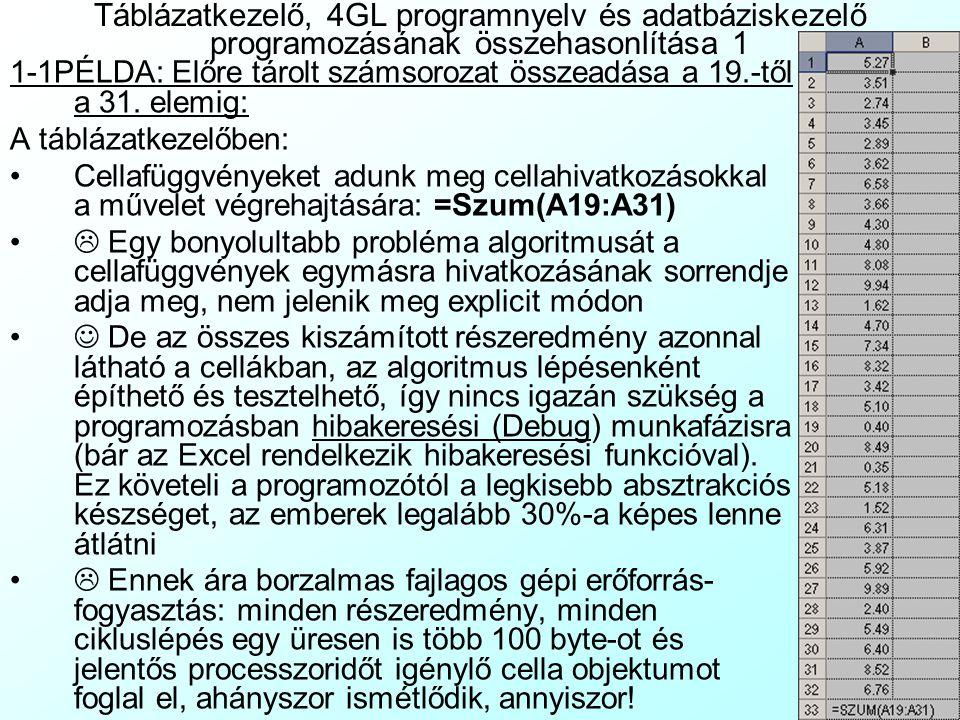 Táblázatkezelő, 4GL programnyelv és adatbáziskezelő programozásának összehasonlítása 1