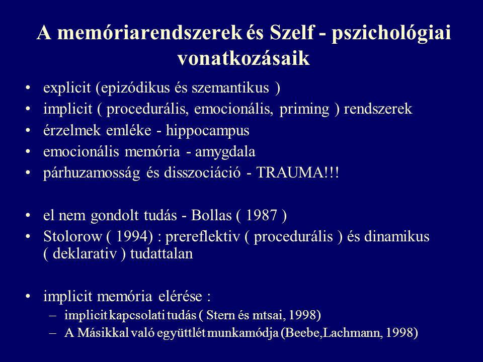 A memóriarendszerek és Szelf - pszichológiai vonatkozásaik