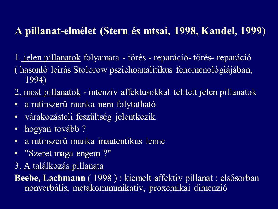 A pillanat-elmélet (Stern és mtsai, 1998, Kandel, 1999)
