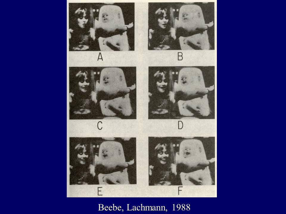 Beebe, Lachmann, 1988