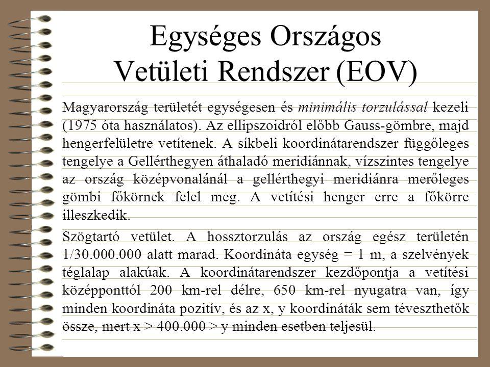 Egységes Országos Vetületi Rendszer (EOV)