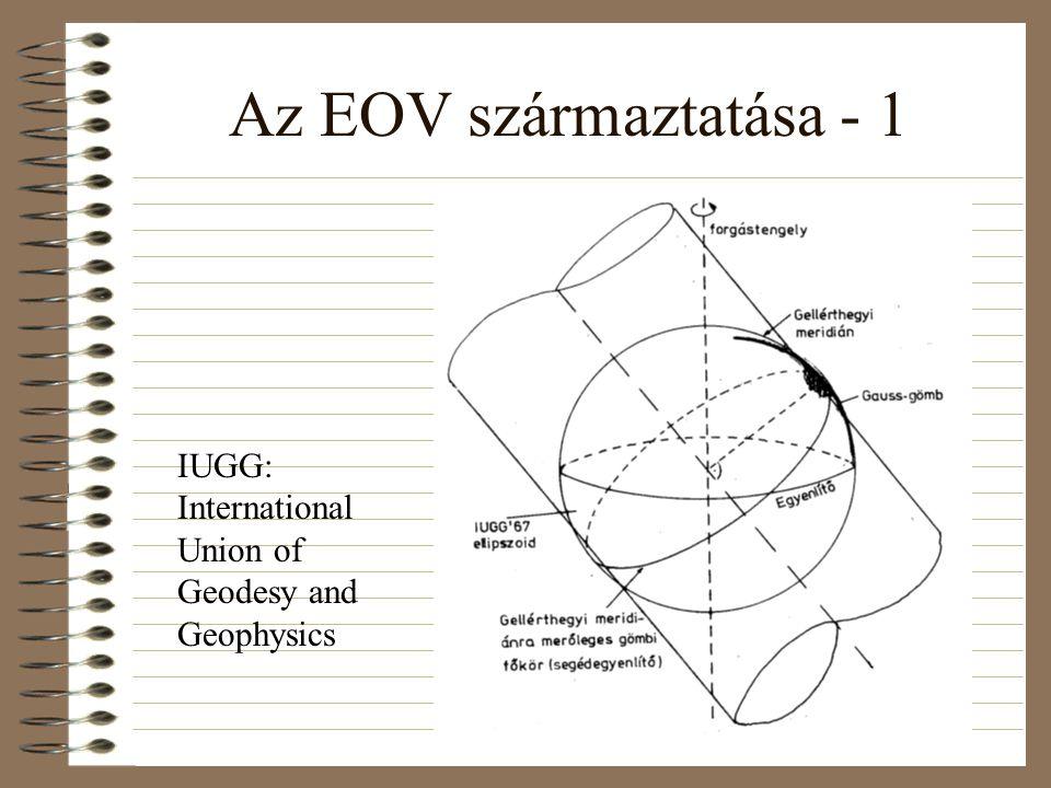 Az EOV származtatása - 1 IUGG: International Union of Geodesy and Geophysics