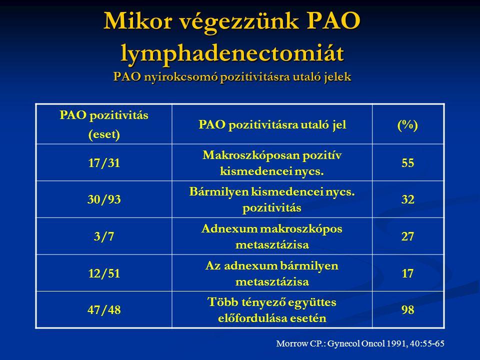 Mikor végezzünk PAO lymphadenectomiát PAO nyirokcsomó pozitivitásra utaló jelek