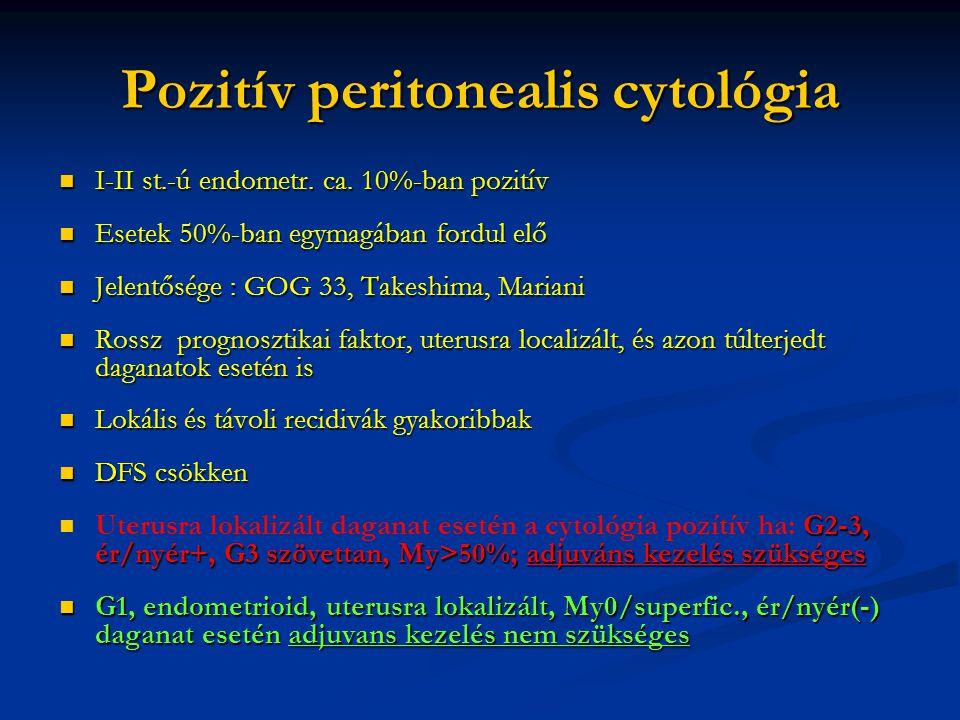 Pozitív peritonealis cytológia