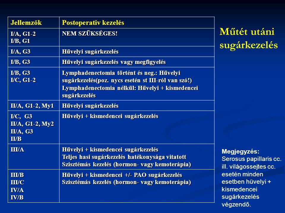 Műtét utáni sugárkezelés Jellemzők Postoperativ kezelés I/A, G1-2