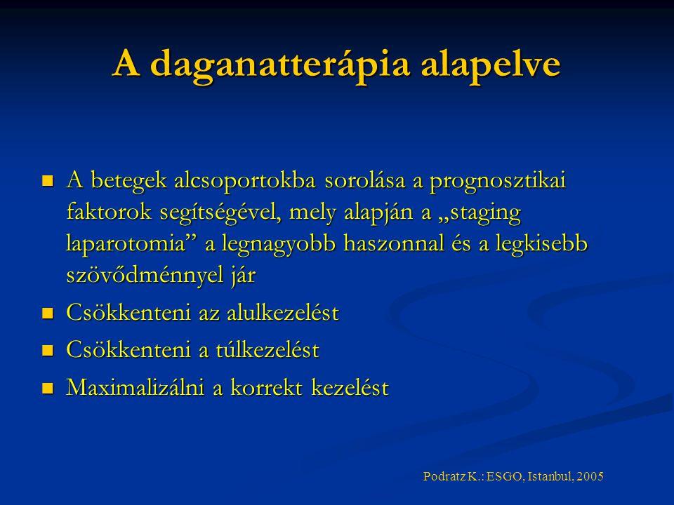 A daganatterápia alapelve
